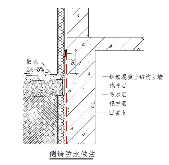 由于地下室的结构和用途决定了地下室防水的复杂性,如何做好地下室防水是大家都非常关心的问题。现在很多人开始对地下室进行设计了,由于地下室容易潮湿,装修时防水问题应重视。到底怎么做地下室防水才是正确的?地下室一级防水需要刚柔结合,多道设防,我们谈谈地下室专业防水做法,和大家分享一下地下室的防水施工设计方案。